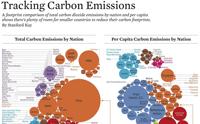Ha nem változtatunk szokásainkon és nem élünk a karboncsökkentés...