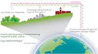 A karbonsemleges cél = a felelős gondolkodás a globális felmelegedéssel kapcsolatban!